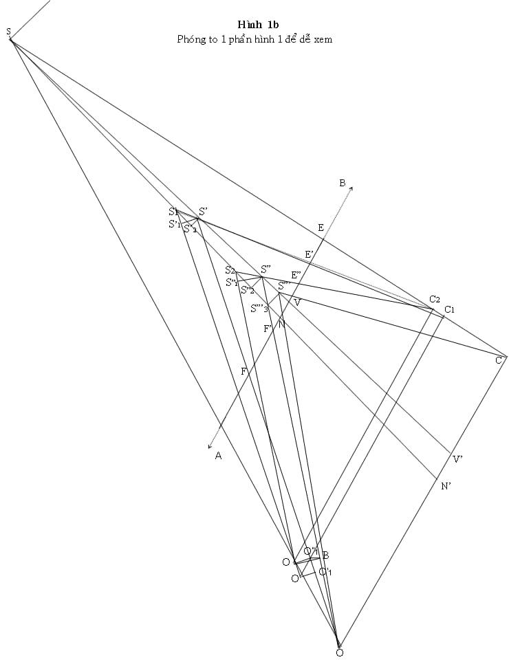 Định lý